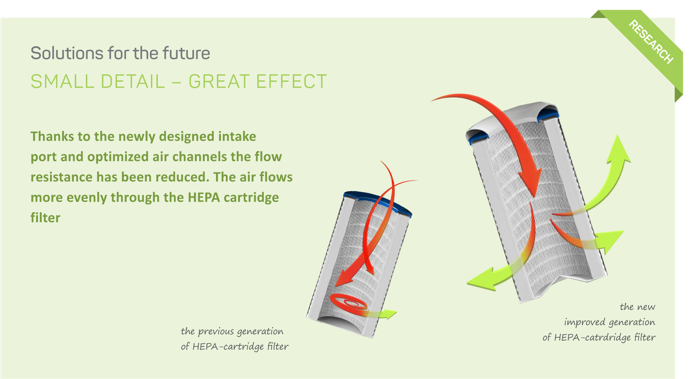 Cartridge filters - Solutions for the future