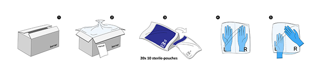 Protective gloves Manu L - New packaging